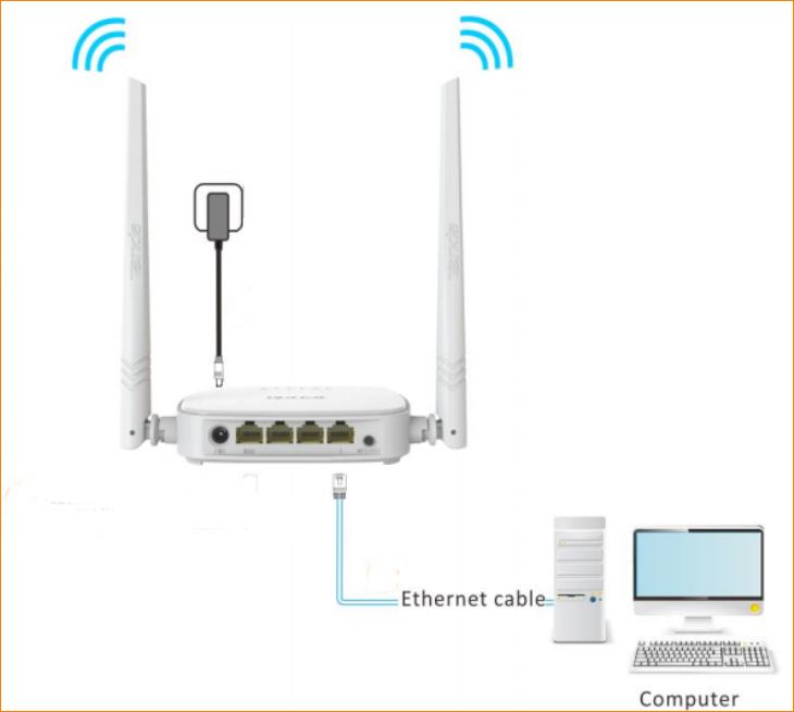 Temukan Cara Setting Router Tenda mudah