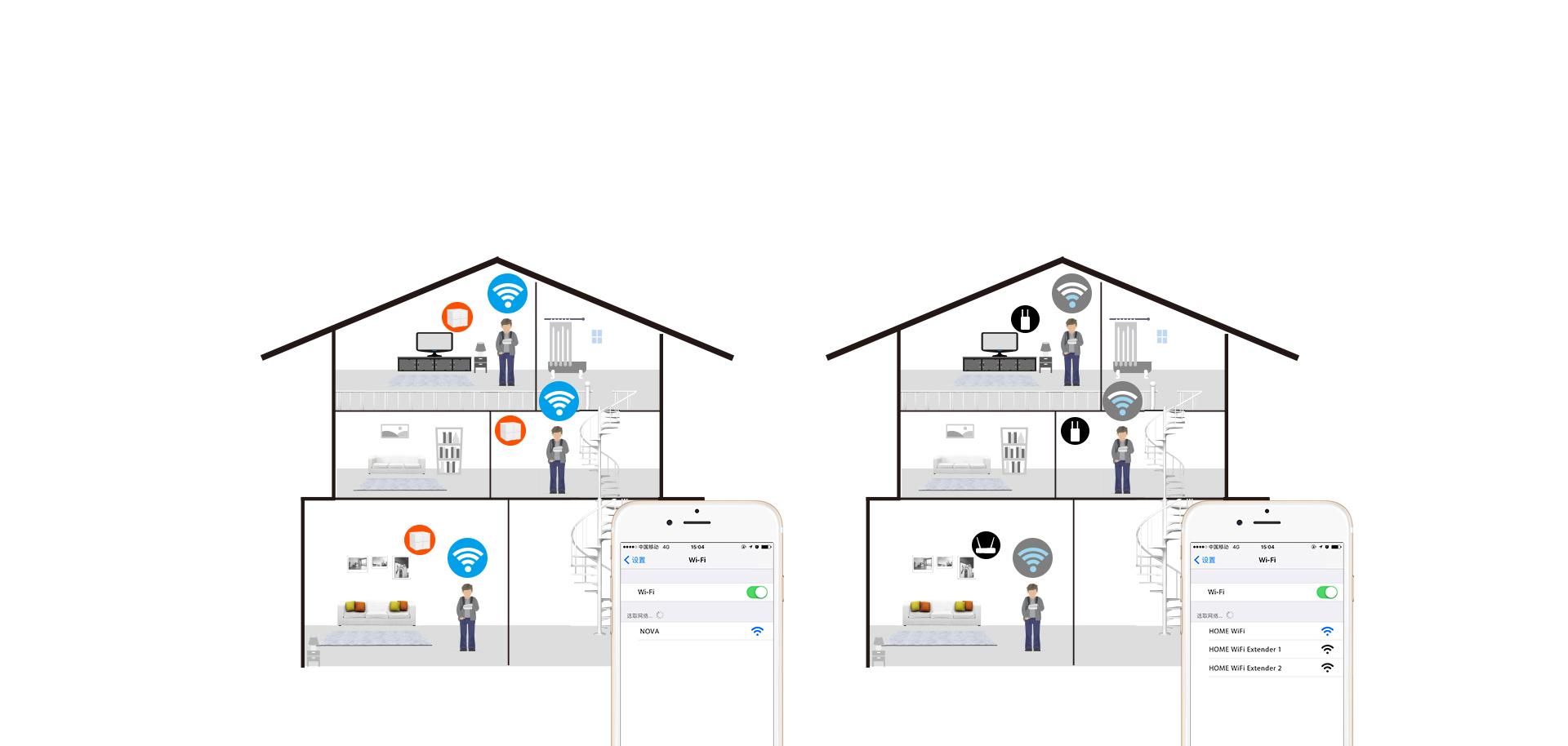 home lan diagram