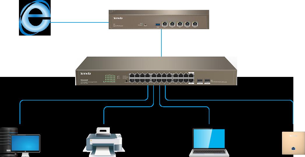Tenda TEG1024F 24-Port Gigabit Unmanaged Switch with 2 SFP
