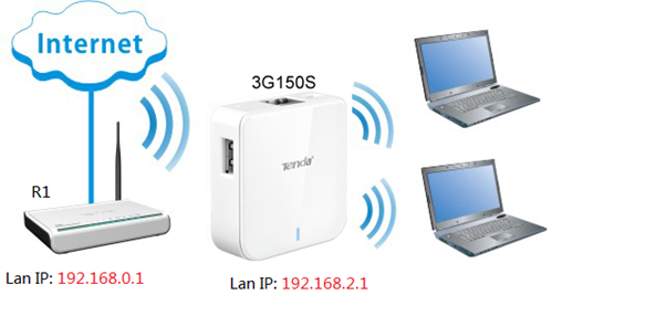 What Is A Wisp Mode On A Wireless Router Wi Fi Settings