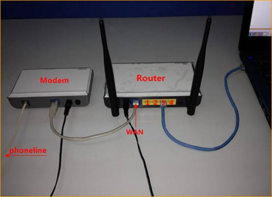 Image result for modem to computer connection