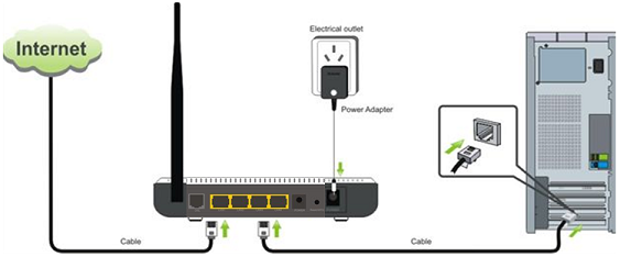 how to set ethernet connection unmetered
